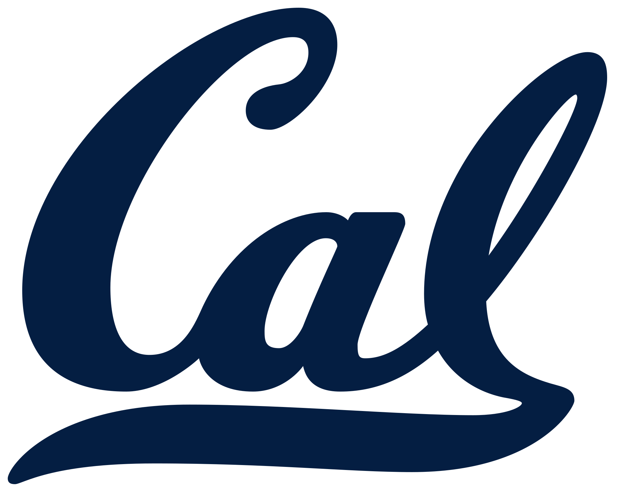 The logo for University of California in Berkeley which placed 9th in our ranking of college rowing teams