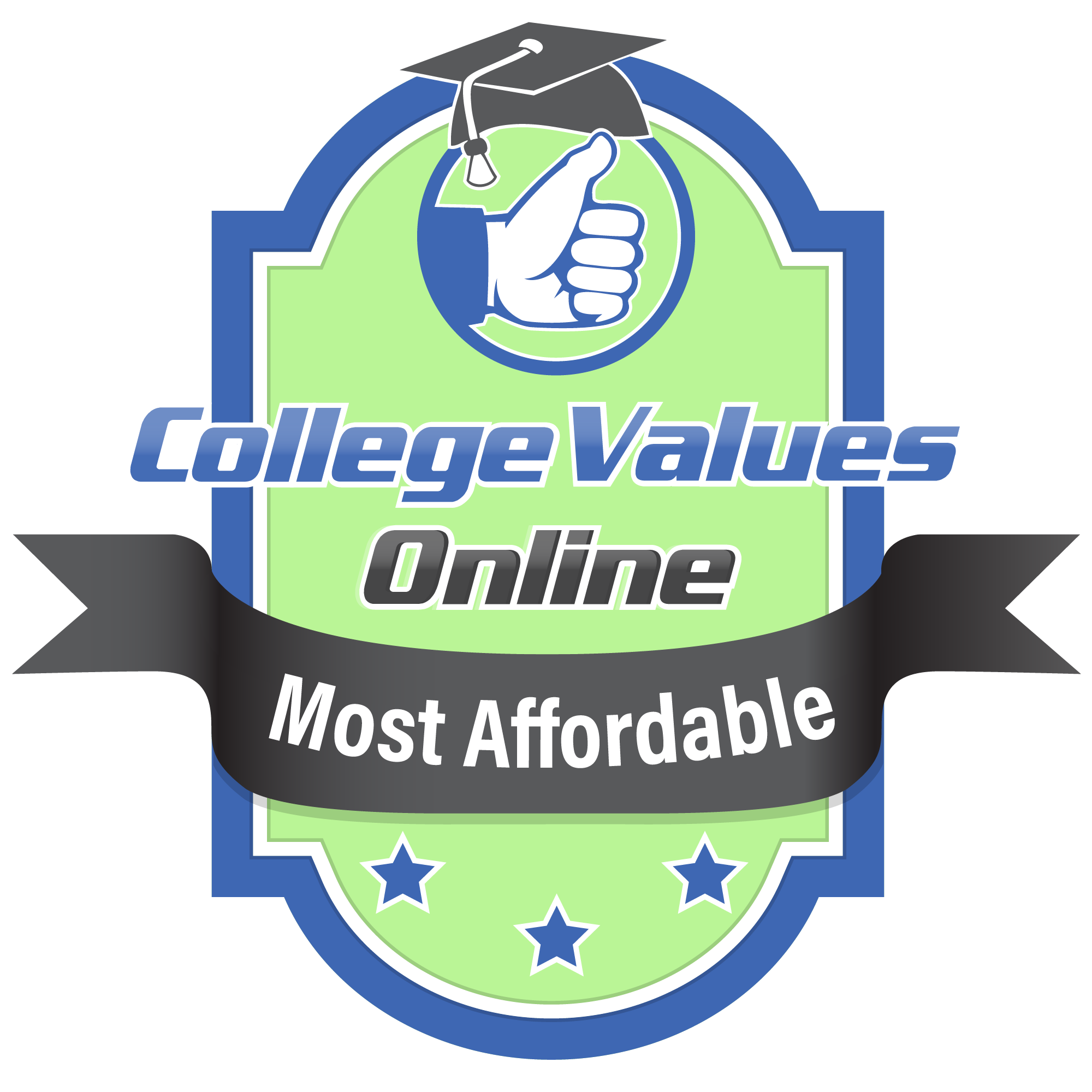 CVO-Most Affordable